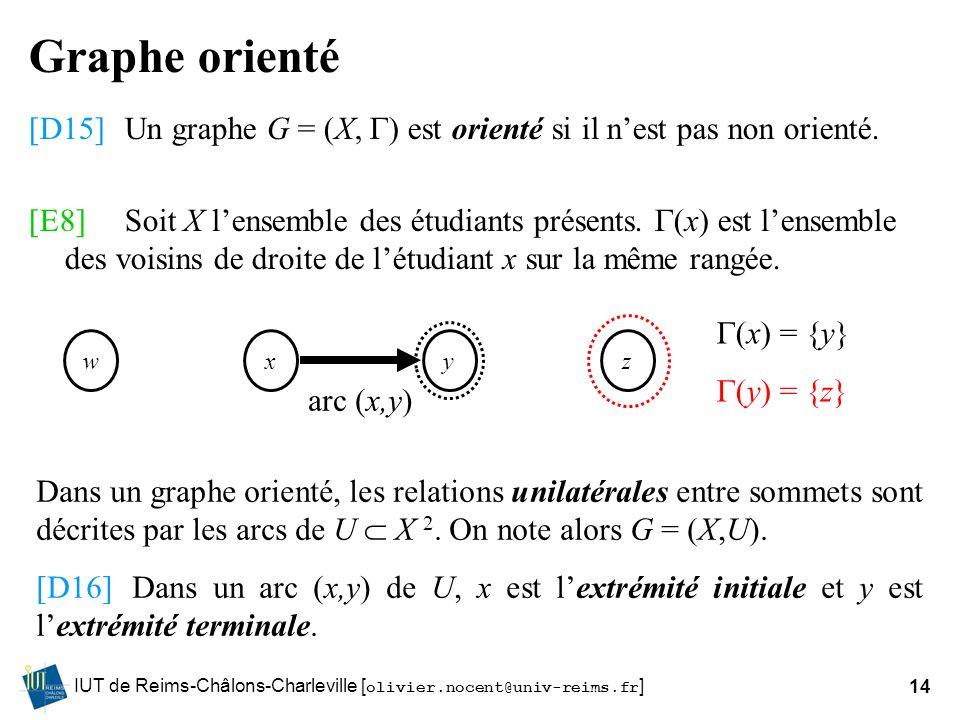 Graphe orienté [D15] Un graphe G = (X, ) est orienté si il n'est pas non orienté.